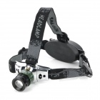 YQ211 Cree XR-E Q5 180lm 3-Mode White Light Zooming Headlamp -- Black Plus Green (1 x 18650 / 3 x AAA) (Headlamps Category)